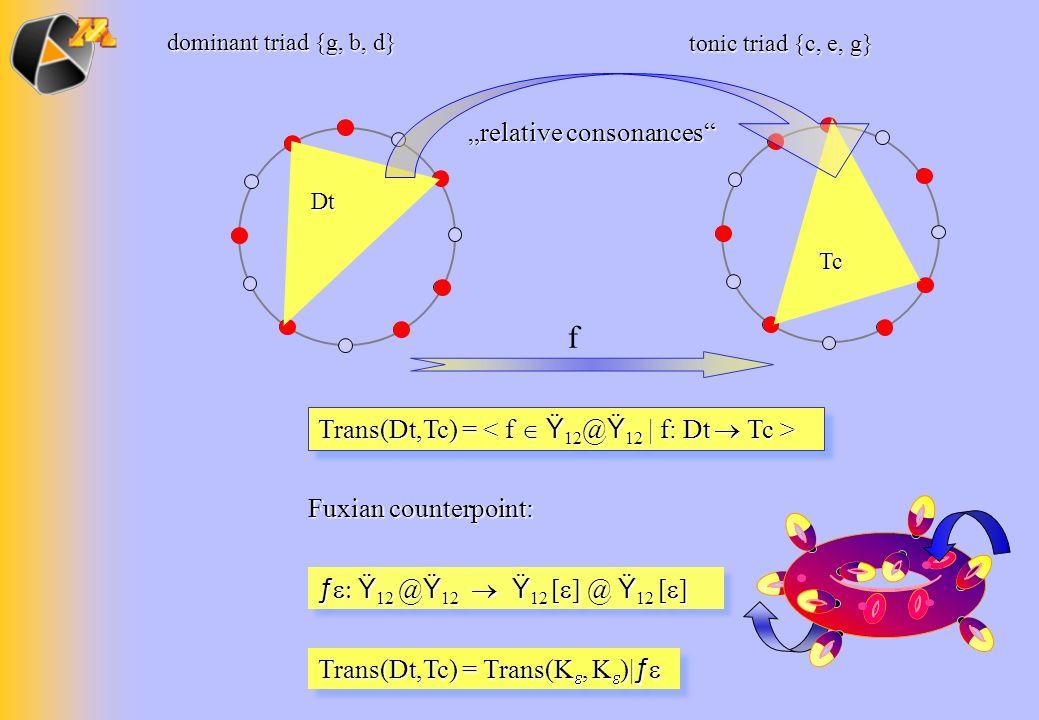 Trans(Dt,Tc) = Trans(Dt,Tc) = f Dt dominant triad {g, b, d} Tc tonic triad {c, e, g} relative consonances ƒ Ÿ 12 @ Ÿ 12 Ÿ 12 [ ] @ Ÿ 12 [ ] Fuxian cou