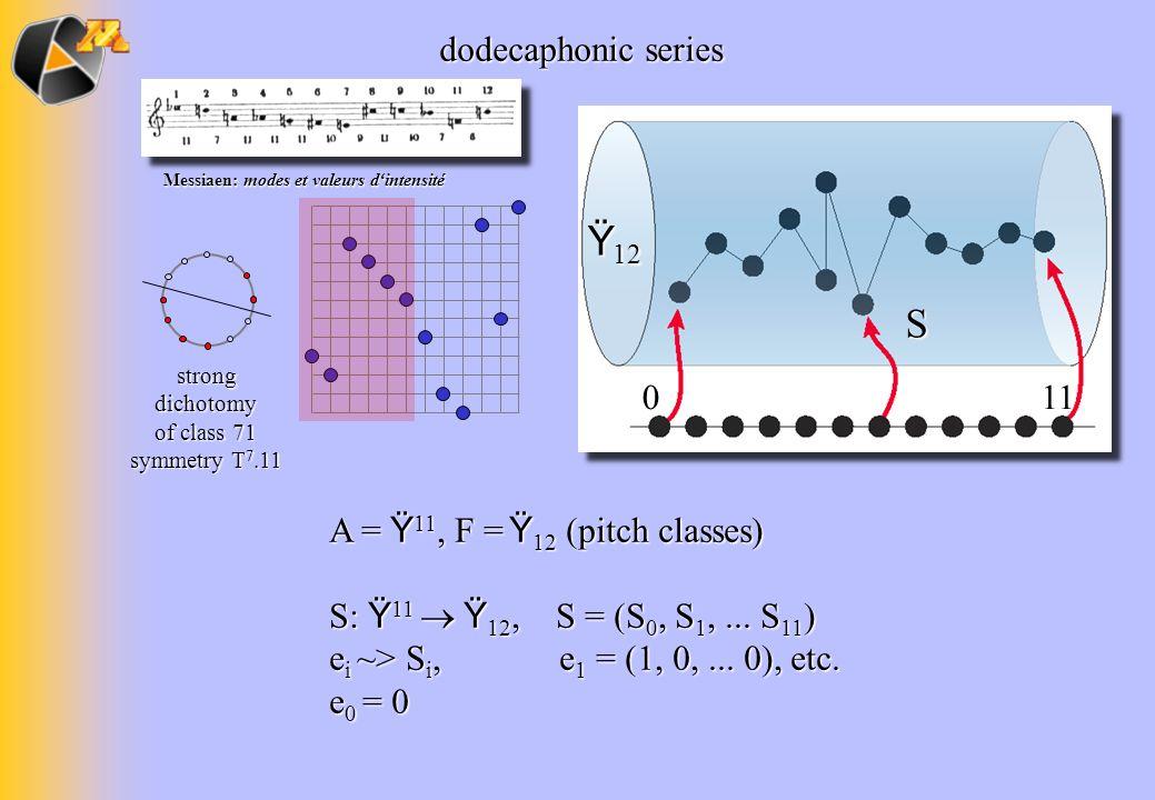 A = Ÿ 11, F = Ÿ 12 (pitch classes) S: Ÿ 11 Ÿ 12, S = (S 0, S 1,... S 11 ) e i ~> S i, e 1 = (1, 0,... 0), etc. e 0 = 0 Ÿ 12 S 011 dodecaphonic series