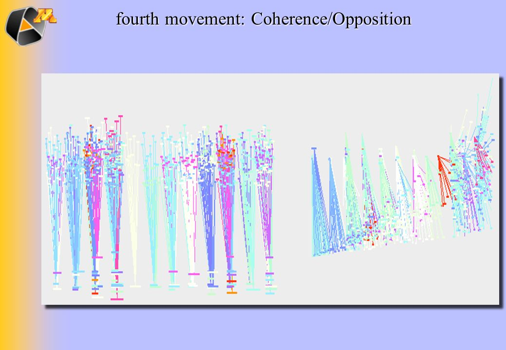 fourth movement: Coherence/Opposition