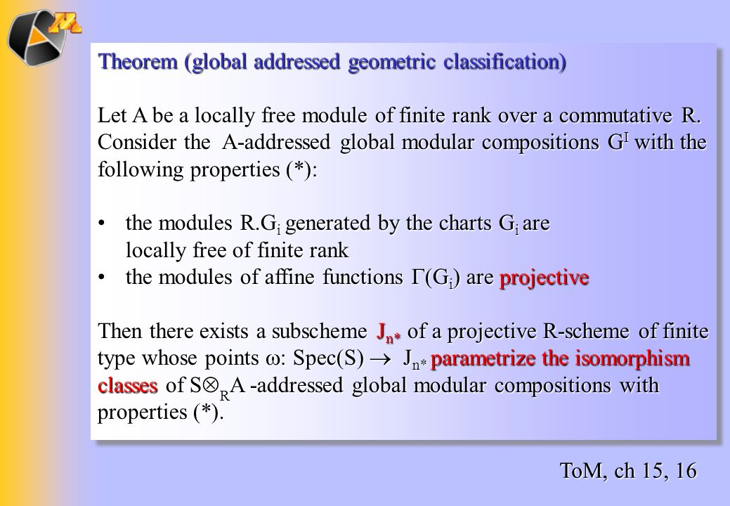 Theorem (global addressed geometric classification) Let A be a locally free module of finite rank over a commutative R. Consider the A-addressed globa