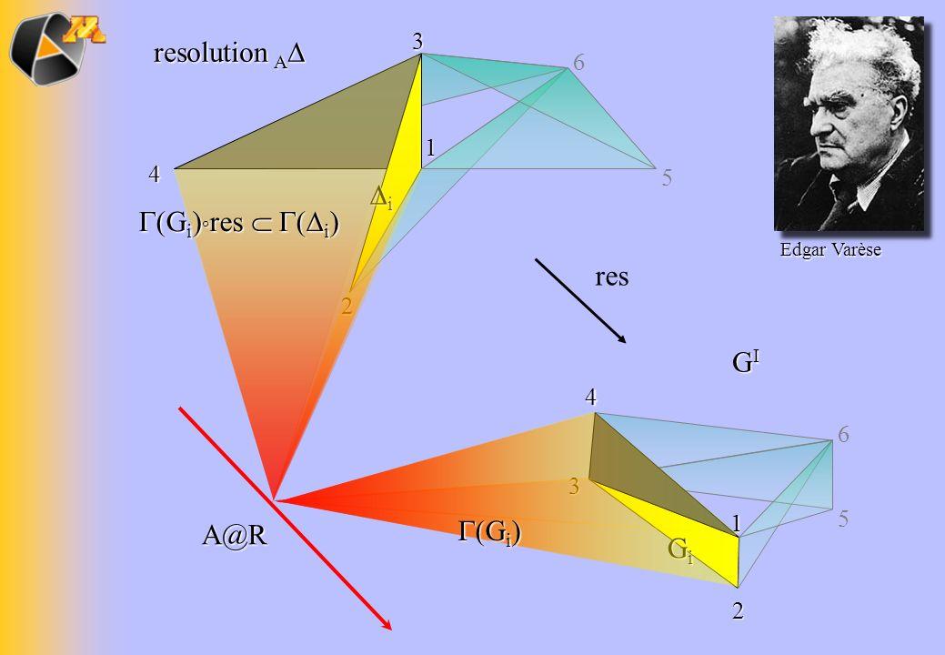 A@R 1 2 34 6 5 GiGiGiGi 6 534 1 res i 2 (G i ) res ( i ) (G i ) res ( i ) (G i ) (G i ) Edgar Varèse resolution A resolution A GIGIGIGI
