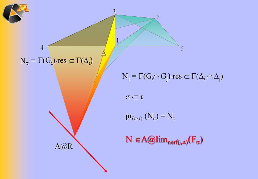 6 5 3 4 1 A@R 2 (G i ) res ( i ) (G i ) res ( i ) i (G i G j ) res ( i j ) (G i G j ) res ( i j ) N = pr ( / ) (N ) = N pr ( / ) (N ) = N N A@lim nerf