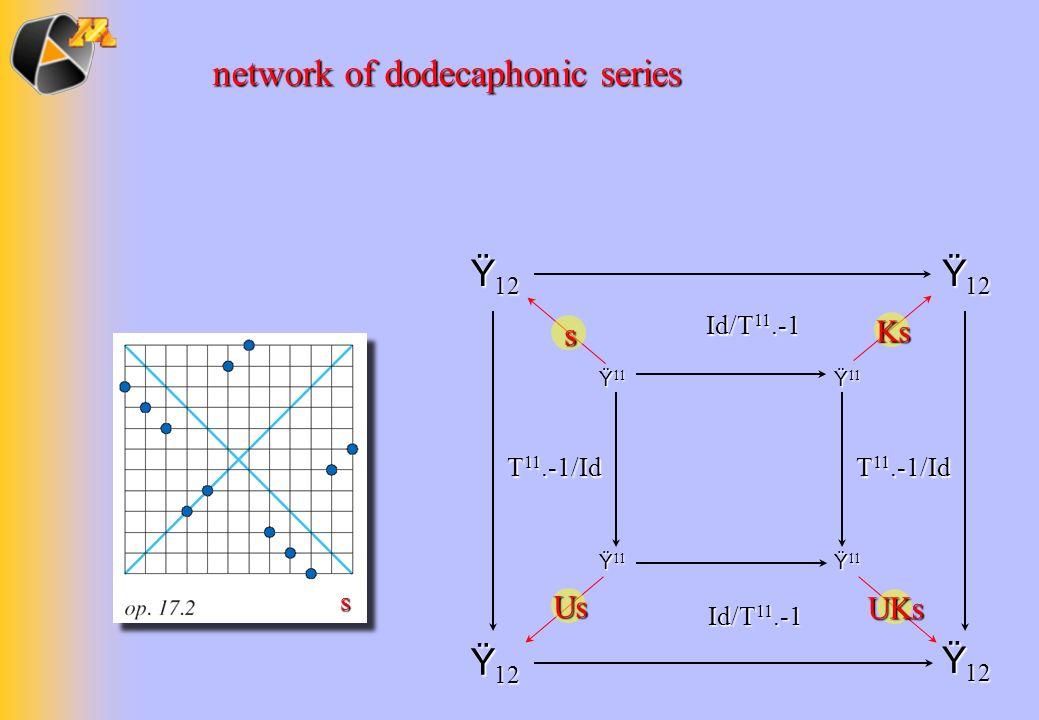 network of dodecaphonic series Ÿ 12 s Us Ks UKs T 11.-1/Id Id/T 11.-1 Ÿ 11 s