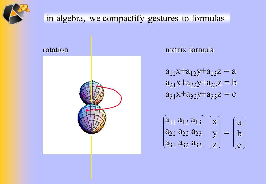 a 11 x+a 12 y+a 13 z = a a 21 x+a 22 y+a 23 z = b a 31 x+a 32 y+a 33 z = c a 11 a 12 a 13 a 21 a 22 a 23 a 31 a 32 a 33 xyz abc = rotation matrix form