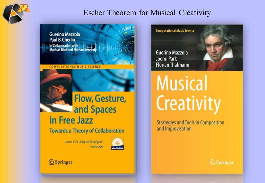 Escher Theorem for Musical Creativity