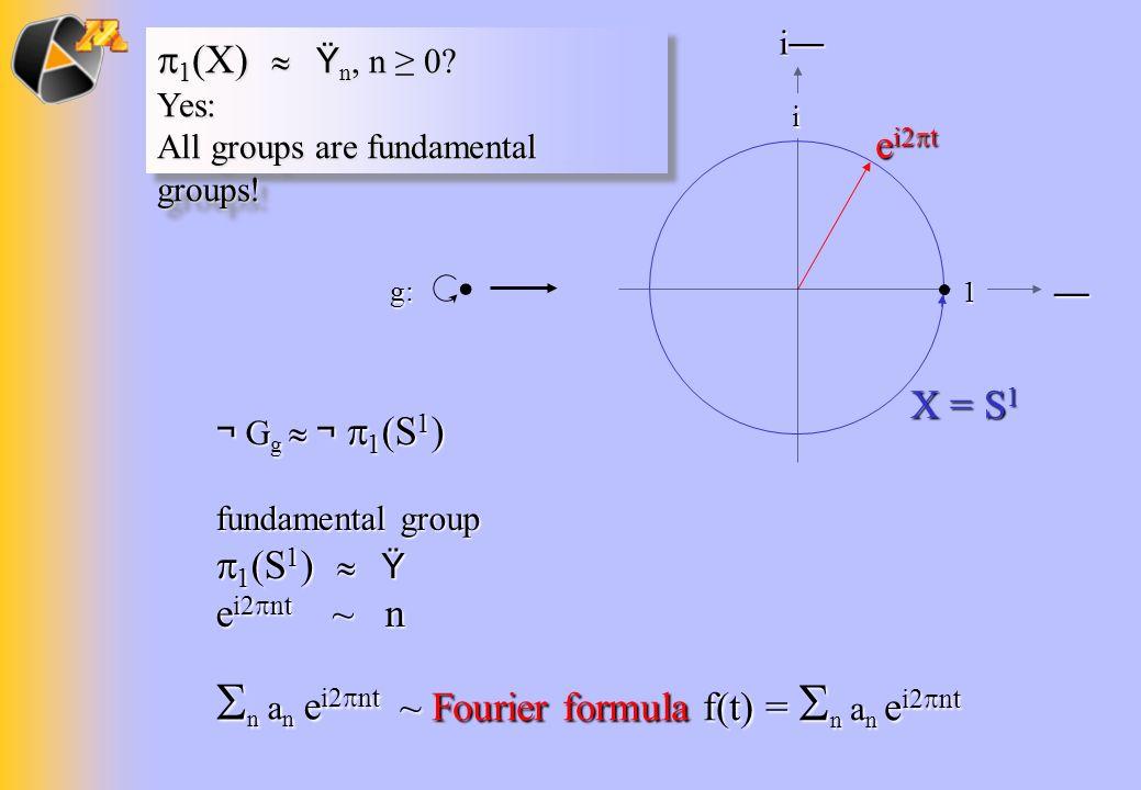 e i2 t i1 i X = S 1 ¬ G g ¬ 1 (S 1 ) fundamental group 1 (S 1 ) Ÿ e i2 nt ~ n ~ Fourier formula f(t) = n a n e i2 nt ~ Fourier formula f(t) = n a n e