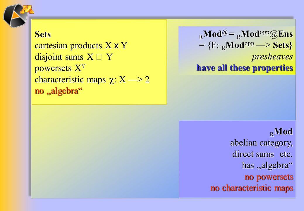 Ÿ 12 T4T4T4T4 T2T2T2T2 T 5.-1 T 11.-1 D3724 Ÿ 12 T4T4T4T4 T2T2T2T2 T 5.-1 T 11.-1 (3, 7, 2, 4) 0@lim( D ) Klumpenhouwer networks A = 0