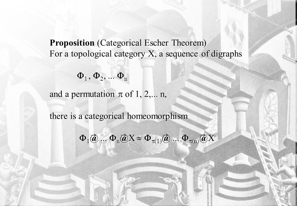 Proposition (Categorical Escher Theorem) For a topological category X, a sequence of digraphs 1, 2,... n 1, 2,... n and a permutation of 1, 2,... n, t