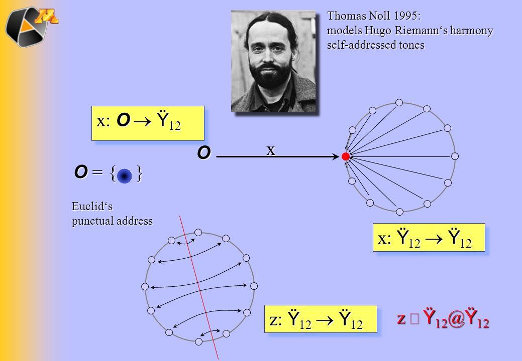 x: Ÿ 12 Ÿ 12 z: Ÿ 12 Ÿ 12 x O x: O Ÿ 12 Euclids punctual address O = { } z Ÿ 12 @ Ÿ 12 Thomas Noll 1995: models Hugo Riemanns harmony self-addressed t