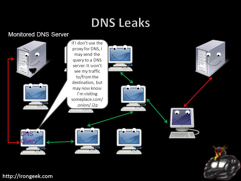 http://Irongeek.com DNS Query Monitored DNS Server If I dont use the proxy for DNS, I may send the query to a DNS server. It wont see my traffic to/fr