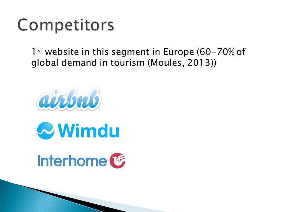 1 st website in this segment in Europe (60-70% of global demand in tourism (Moules, 2013))
