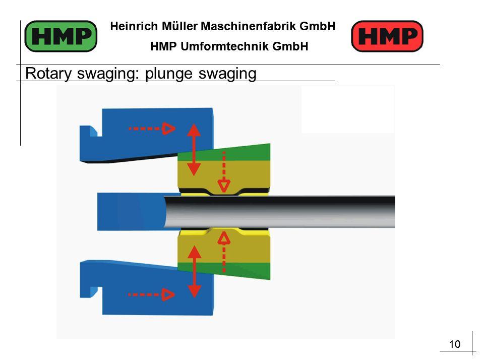 10 Heinrich Müller Maschinenfabrik GmbH HMP Umformtechnik GmbH 10 Heinrich Müller Maschinenfabrik GmbH HMP Umformtechnik GmbH Rotary swaging: plunge swaging