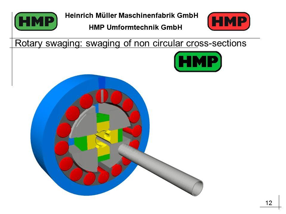 12 Heinrich Müller Maschinenfabrik GmbH HMP Umformtechnik GmbH 12 Heinrich Müller Maschinenfabrik GmbH HMP Umformtechnik GmbH Rotary swaging: swaging of non circular cross-sections
