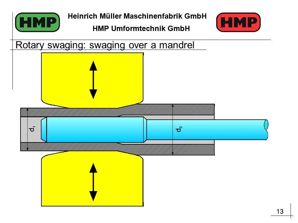 13 Heinrich Müller Maschinenfabrik GmbH HMP Umformtechnik GmbH 13 Heinrich Müller Maschinenfabrik GmbH HMP Umformtechnik GmbH Rotary swaging: swaging over a mandrel