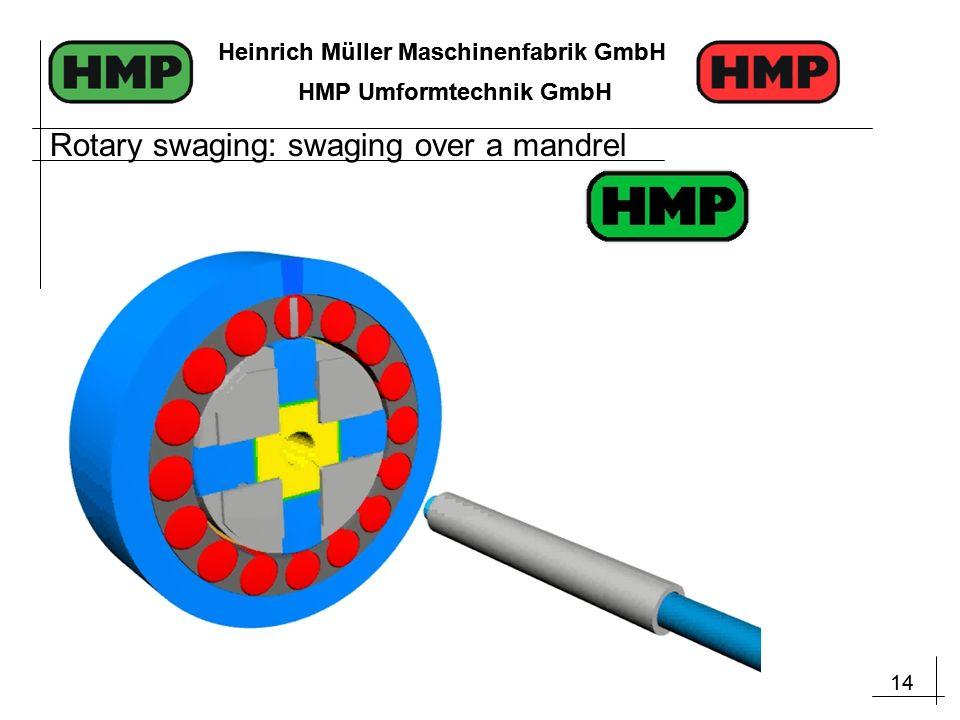 14 Heinrich Müller Maschinenfabrik GmbH HMP Umformtechnik GmbH 14 Heinrich Müller Maschinenfabrik GmbH HMP Umformtechnik GmbH Rotary swaging: swaging over a mandrel