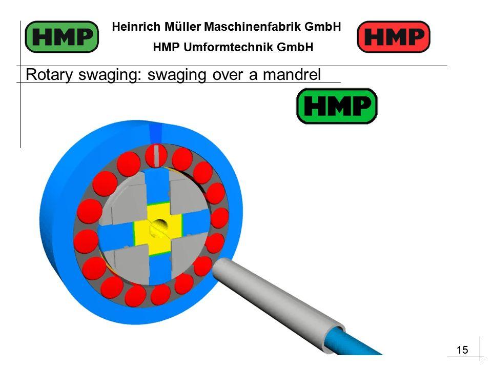 15 Heinrich Müller Maschinenfabrik GmbH HMP Umformtechnik GmbH 15 Heinrich Müller Maschinenfabrik GmbH HMP Umformtechnik GmbH Rotary swaging: swaging over a mandrel