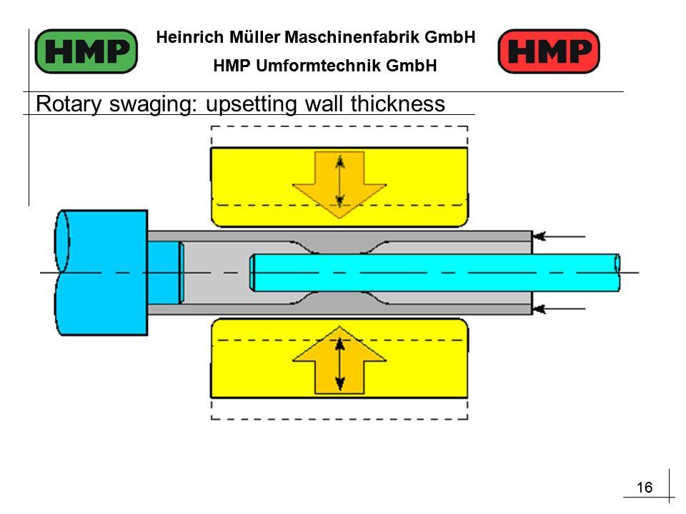 16 Heinrich Müller Maschinenfabrik GmbH HMP Umformtechnik GmbH 16 Heinrich Müller Maschinenfabrik GmbH HMP Umformtechnik GmbH Rotary swaging: upsetting wall thickness