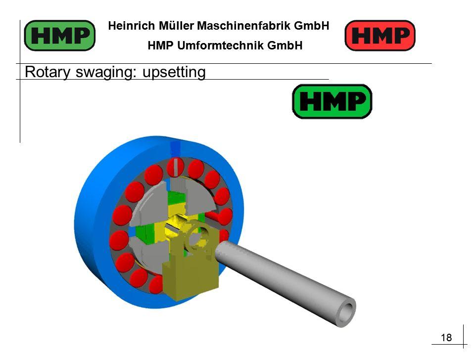 18 Heinrich Müller Maschinenfabrik GmbH HMP Umformtechnik GmbH 18 Heinrich Müller Maschinenfabrik GmbH HMP Umformtechnik GmbH Rotary swaging: upsetting