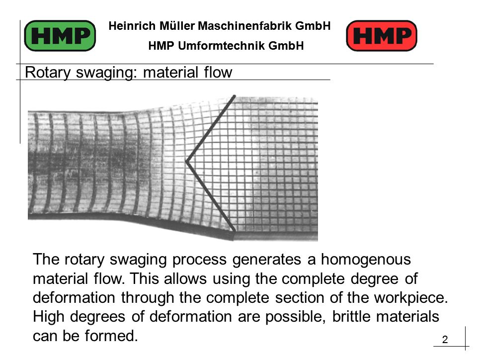 2 Heinrich Müller Maschinenfabrik GmbH HMP Umformtechnik GmbH 2 Heinrich Müller Maschinenfabrik GmbH HMP Umformtechnik GmbH Rotary swaging: material flow The rotary swaging process generates a homogenous material flow.