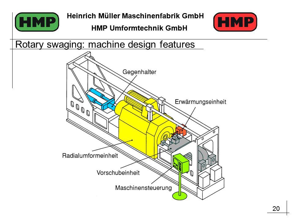 20 Heinrich Müller Maschinenfabrik GmbH HMP Umformtechnik GmbH 20 Heinrich Müller Maschinenfabrik GmbH HMP Umformtechnik GmbH Rotary swaging: machine design features