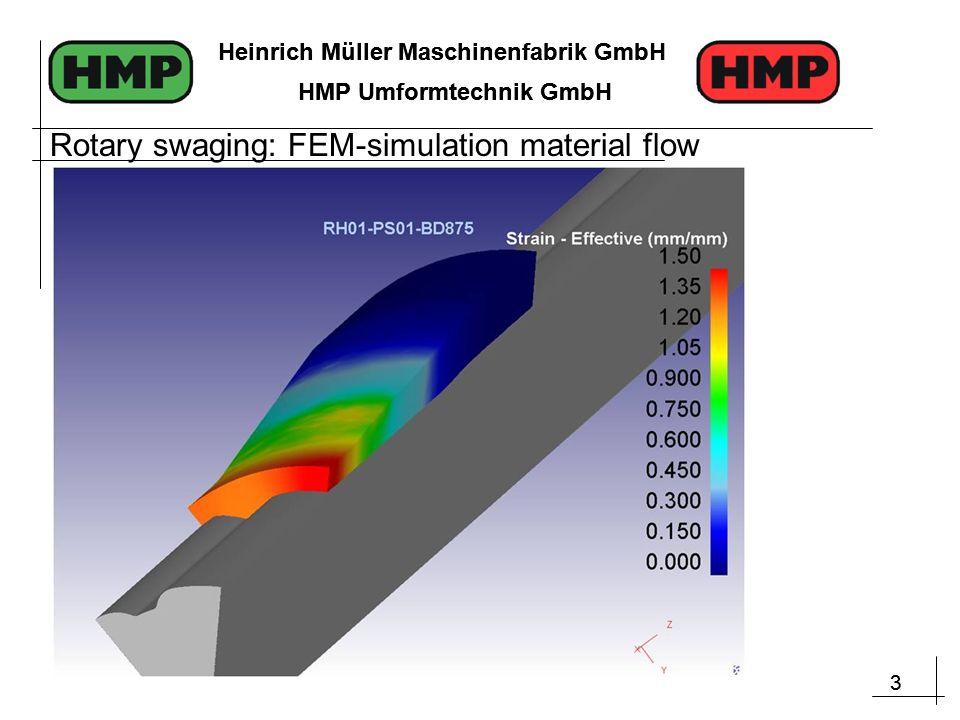 3 Heinrich Müller Maschinenfabrik GmbH HMP Umformtechnik GmbH 3 Heinrich Müller Maschinenfabrik GmbH HMP Umformtechnik GmbH Rotary swaging: FEM-simulation material flow