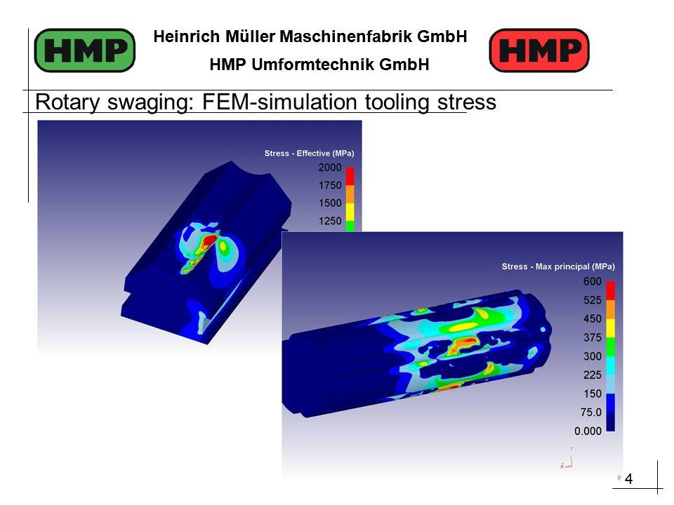 4 Heinrich Müller Maschinenfabrik GmbH HMP Umformtechnik GmbH 4 Heinrich Müller Maschinenfabrik GmbH HMP Umformtechnik GmbH Rotary swaging: FEM-simulation tooling stress