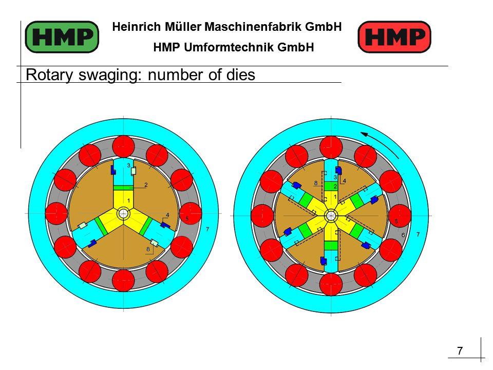 7 Heinrich Müller Maschinenfabrik GmbH HMP Umformtechnik GmbH 7 Heinrich Müller Maschinenfabrik GmbH HMP Umformtechnik GmbH Rotary swaging: number of dies