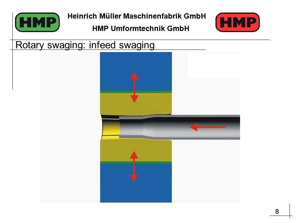 8 Heinrich Müller Maschinenfabrik GmbH HMP Umformtechnik GmbH 8 Heinrich Müller Maschinenfabrik GmbH HMP Umformtechnik GmbH Rotary swaging: infeed swaging