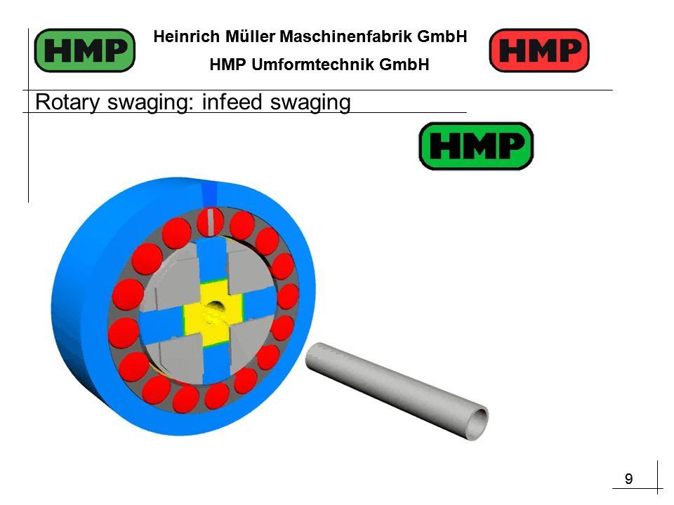 9 Heinrich Müller Maschinenfabrik GmbH HMP Umformtechnik GmbH 9 Heinrich Müller Maschinenfabrik GmbH HMP Umformtechnik GmbH Rotary swaging: infeed swaging