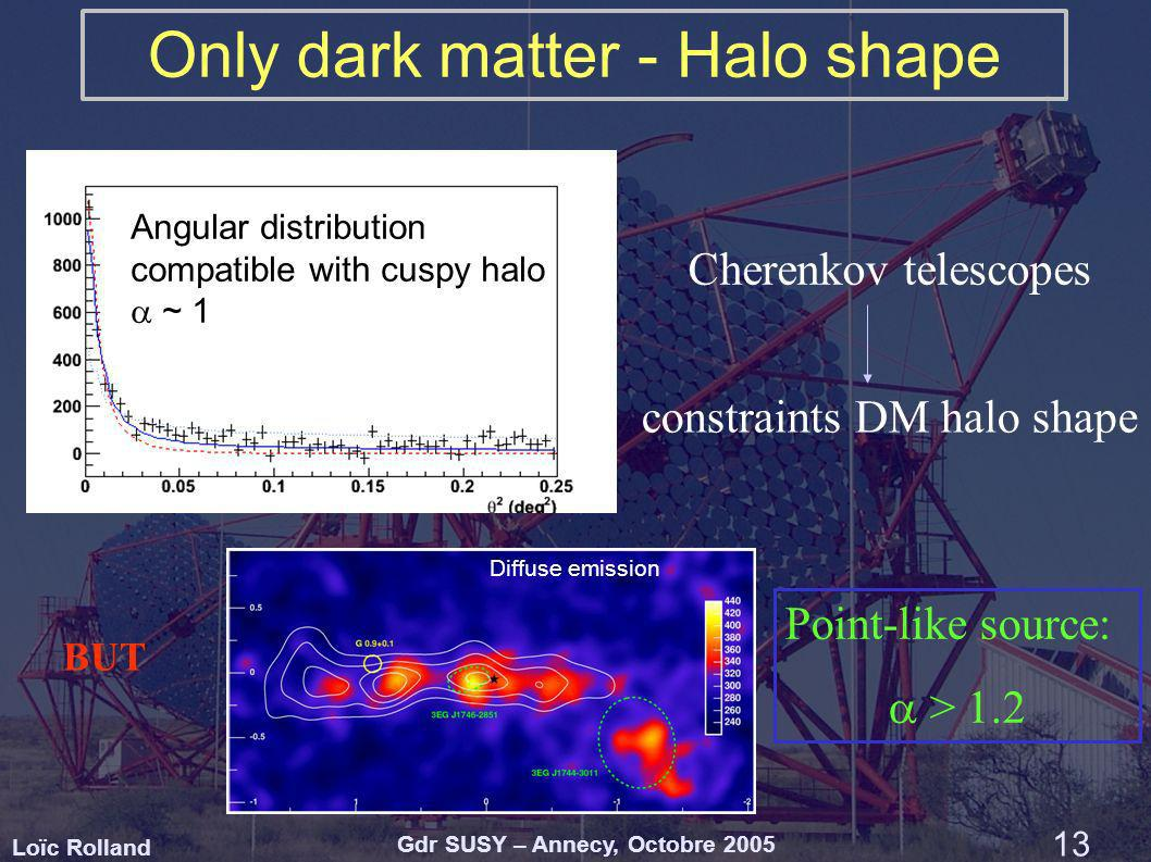 Loïc Rolland Gdr SUSY – Annecy, Octobre 2005 13 Only dark matter - Halo shape Cherenkov telescopes constraints DM halo shape Diffuse emission BUT Angu