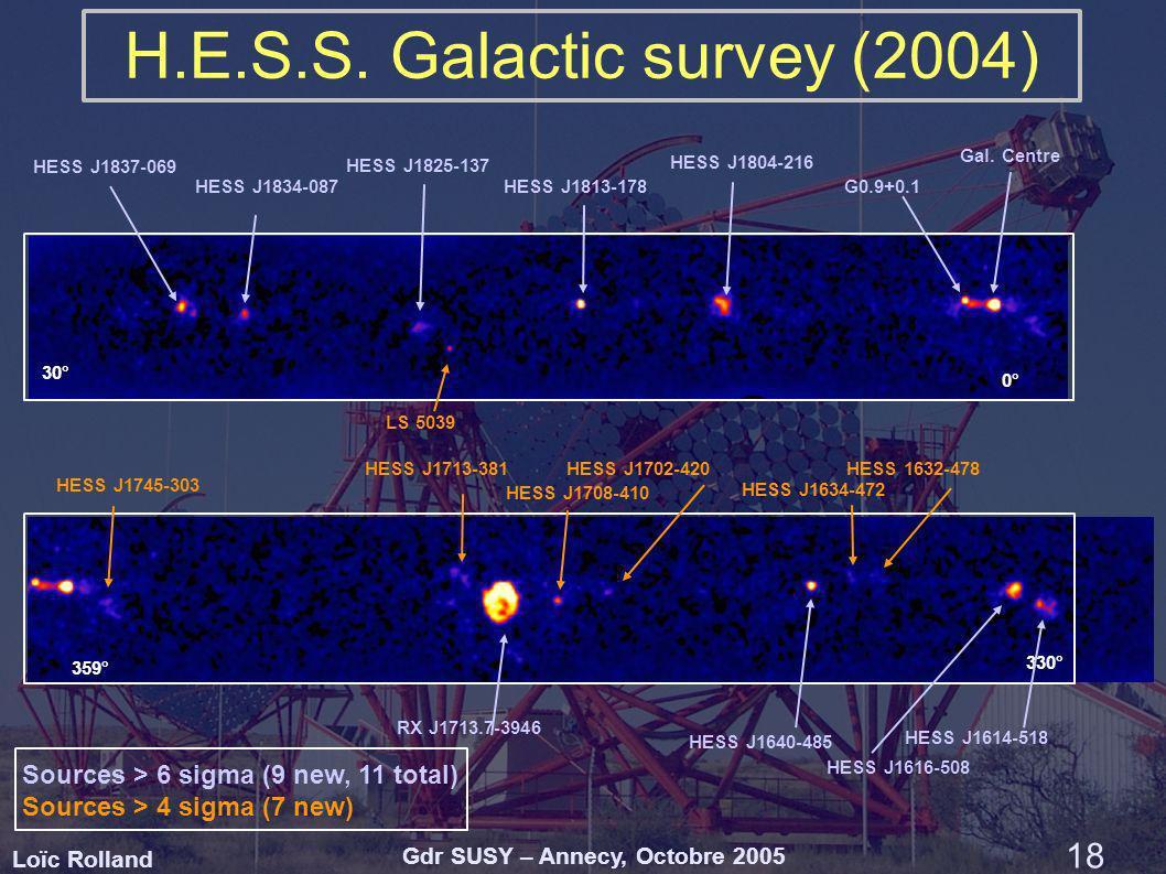 Loïc Rolland Gdr SUSY – Annecy, Octobre 2005 18 H.E.S.S. Galactic survey (2004) HESS J1702-420HESS J1713-381HESS 1632-478 330° RX J1713.7-3946 HESS J1
