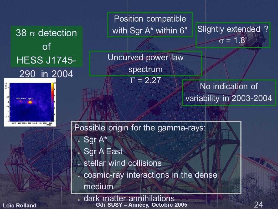 Loïc Rolland Gdr SUSY – Annecy, Octobre 2005 24 38 detection of HESS J1745- 290 in 2004 Position compatible with Sgr A* within 6'' Slightly extended ?