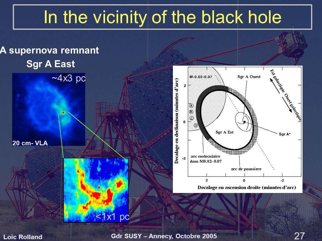 Loïc Rolland Gdr SUSY – Annecy, Octobre 2005 27 In the vicinity of the black hole A supernova remnant Sgr A East 20 cm- VLA ~4x3 pc <1x1 pc