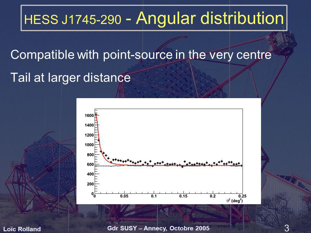 Loïc Rolland Gdr SUSY – Annecy, Octobre 2005 3 HESS J1745-290 - Angular distribution Compatible with point-source in the very centre Tail at larger di