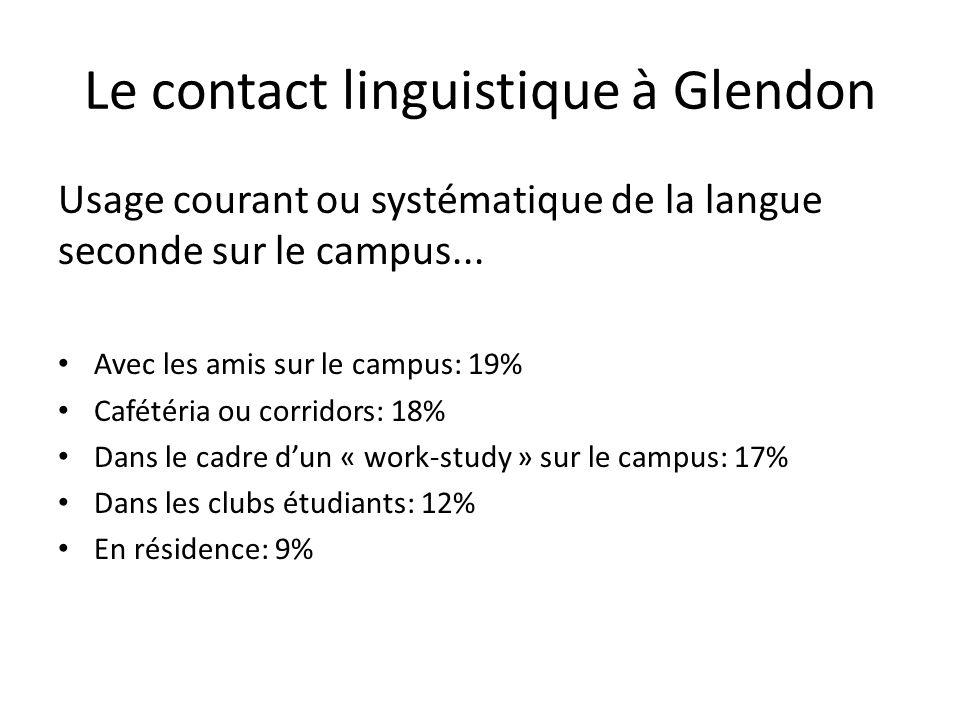 Le contact linguistique à Glendon Usage courant ou systématique de la langue seconde sur le campus...