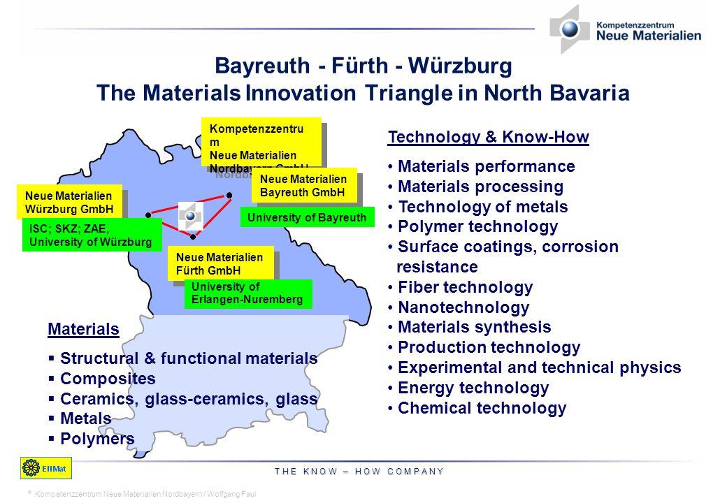 © T H E K N O W – H O W C O M P A N Y Bayreuth - Fürth - Würzburg The Materials Innovation Triangle in North Bavaria Kompetenzzentru m Neue Materialie