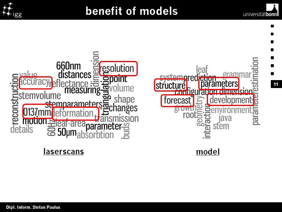 Dipl. Inform. Stefan Paulus 11 benefit of models laserscans model.