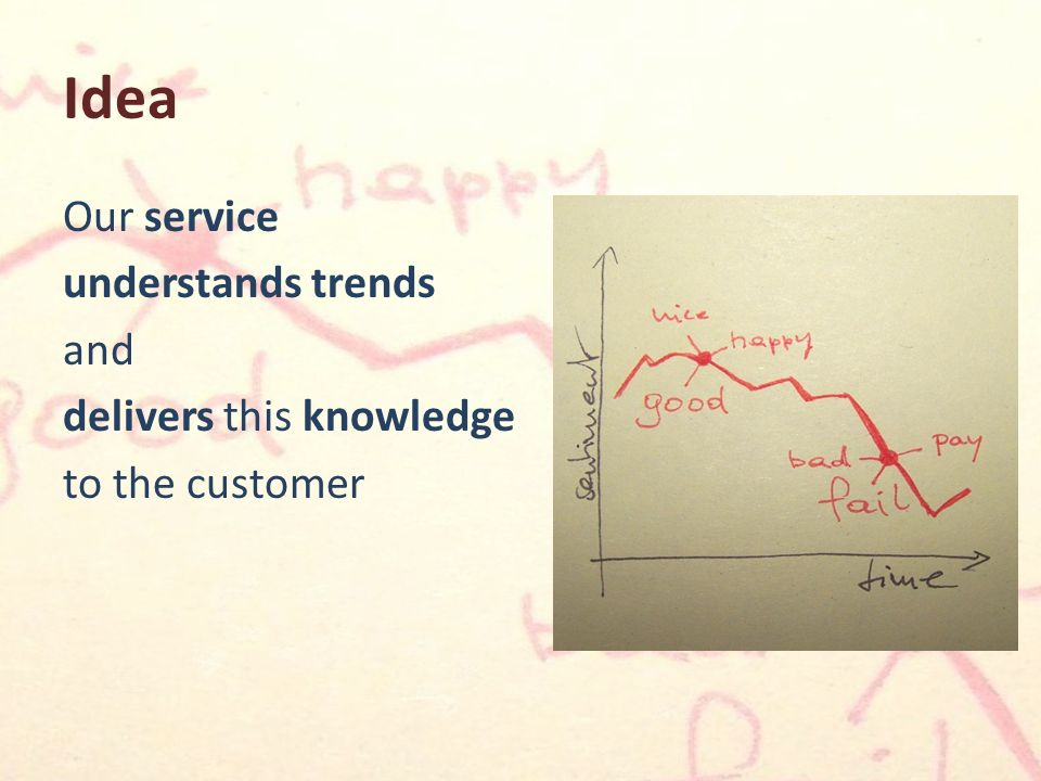 Idea Our service understands trends and delivers this knowledge to the customer