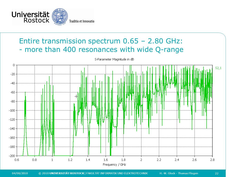 22 04/08/2010 © 2010 UNIVERSITÄT ROSTOCK | FAKULTÄT INFORMATIK UND ELEKTROTECHNIK H.-W. Glock - Thomas Flisgen Entire transmission spectrum 0.65 – 2.8