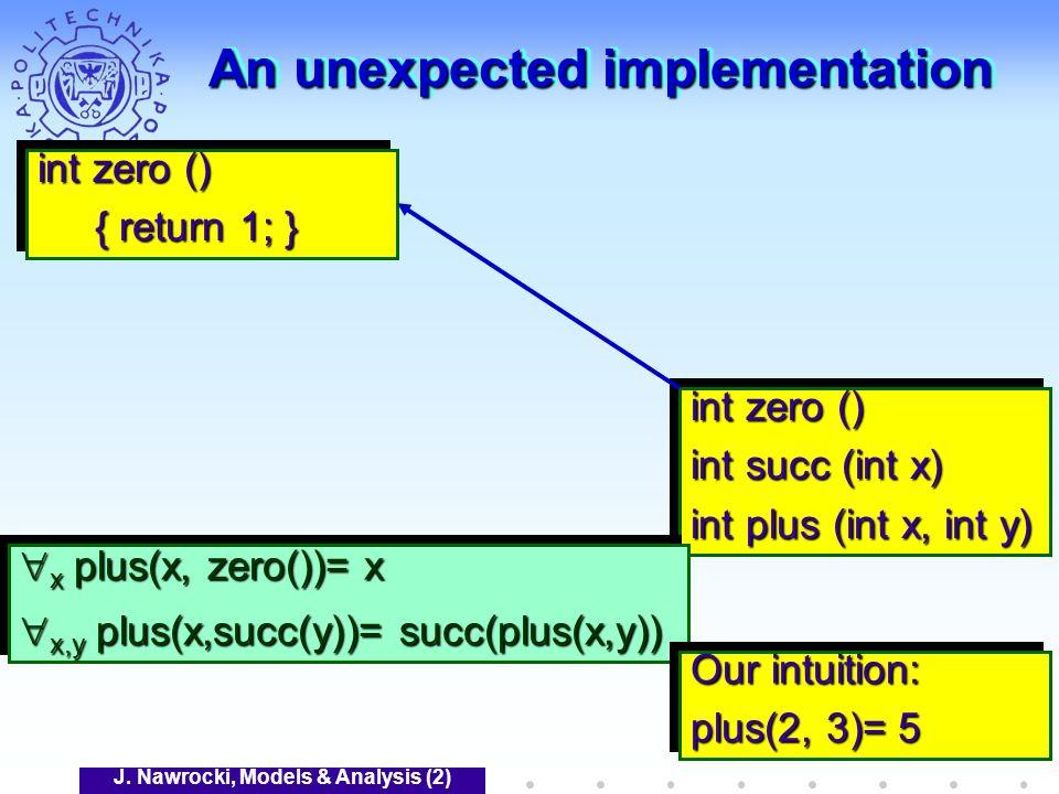 J. Nawrocki, Models & Analysis (2) An unexpected implementation int zero () int succ (int x) int plus (int x, int y) int zero () int succ (int x) int