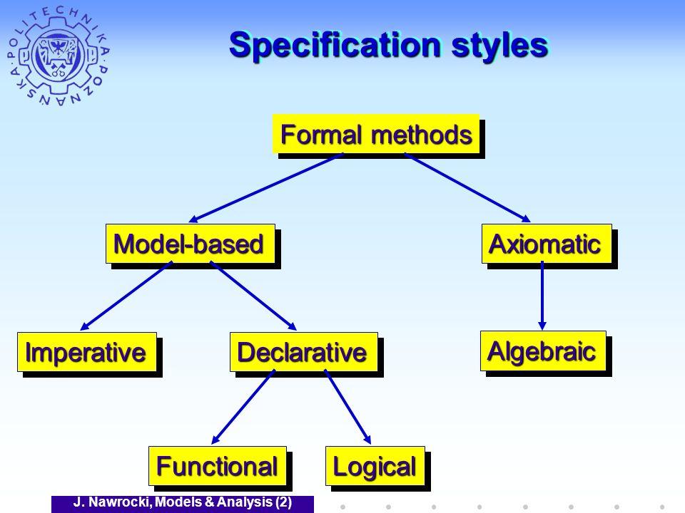 J. Nawrocki, Models & Analysis (2) Specification styles Formal methods Model-basedModel-basedAxiomaticAxiomatic ImperativeImperativeDeclarativeDeclara