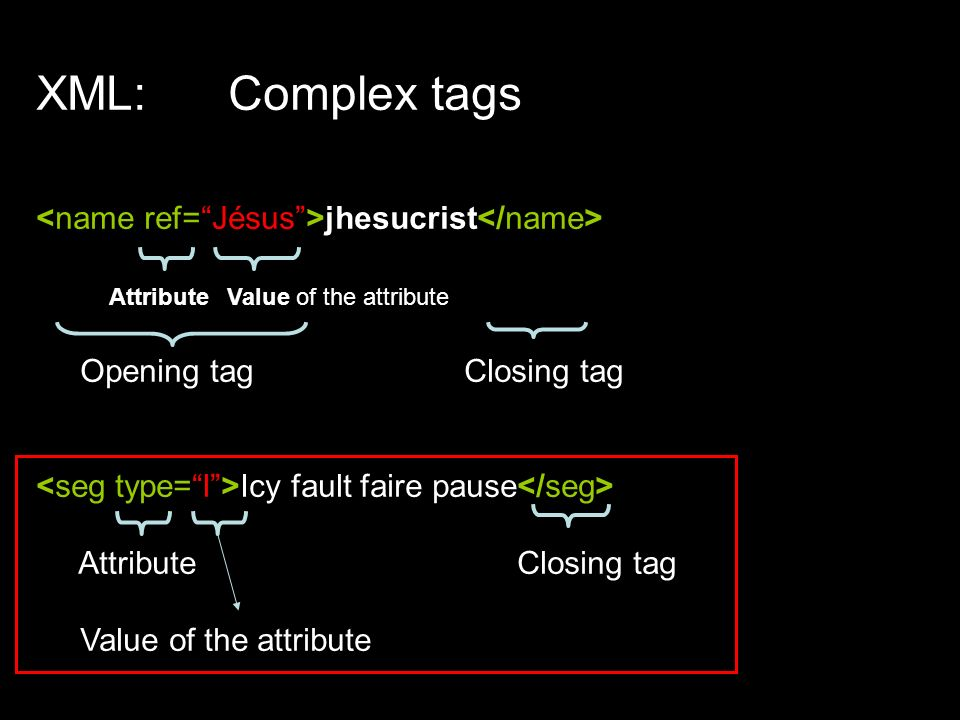 XML: Simple tags Saint Pierre Opening tag Closing tag Monsi gn eur Opening tag Closing tag