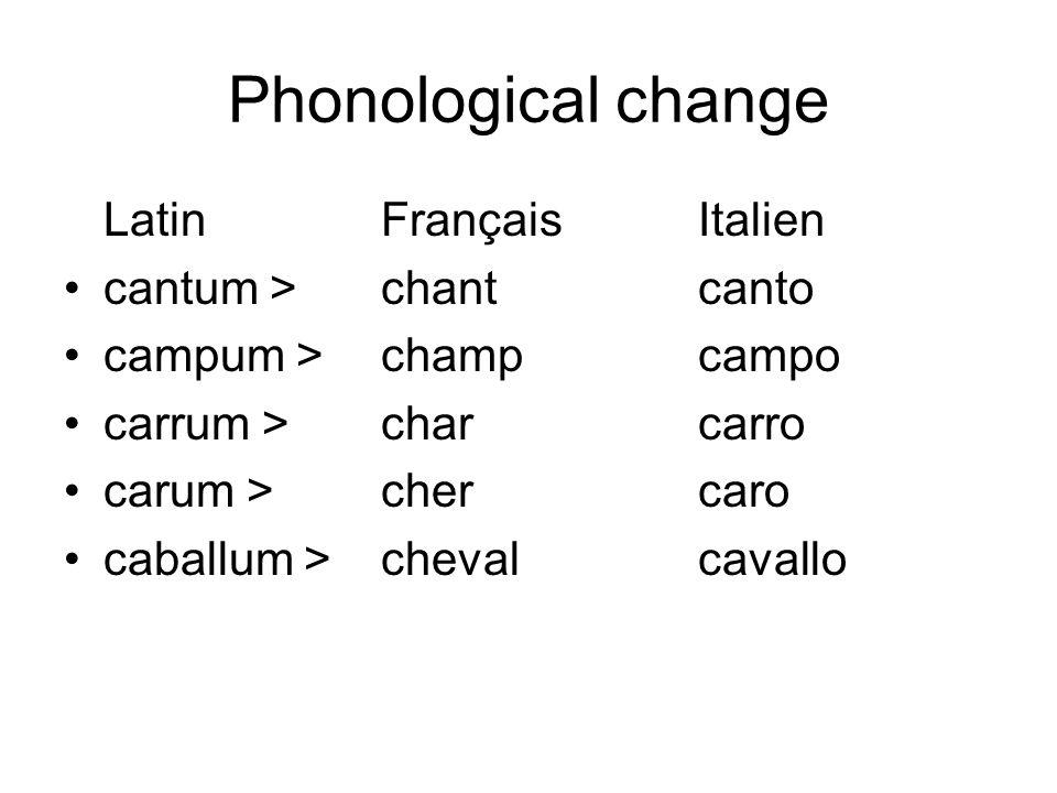 Phonological change LatinFrançaisItalien cantum > chantcanto campum > champ campo carrum > charcarro carum > chercaro caballum > chevalcavallo