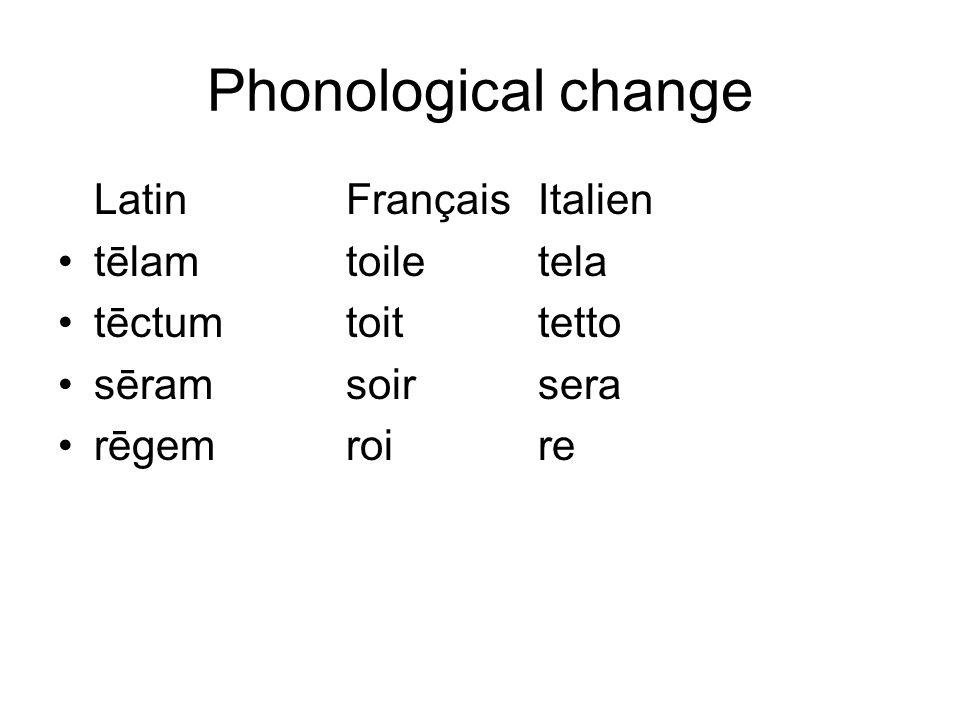 Phonological change Latin FrançaisItalien tēlamtoiletela tēctumtoittetto sēramsoirsera rēgemroire
