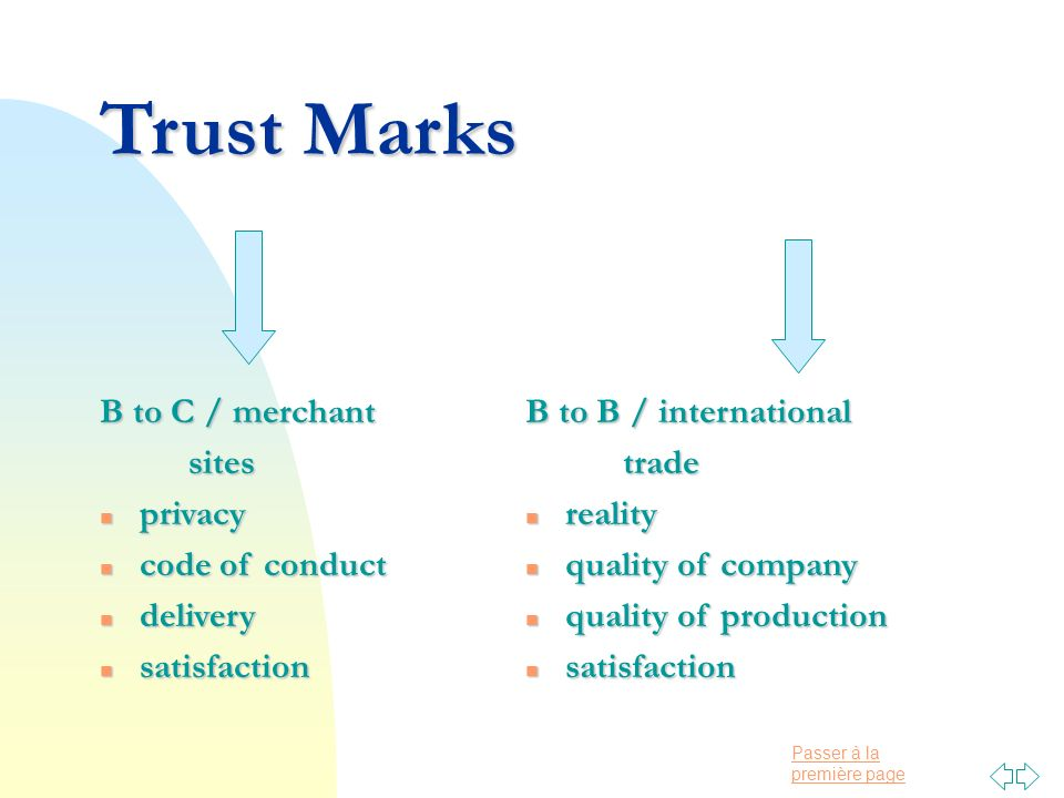 Passer à la première page Trust Marks B to C / merchant sites sites n privacy n code of conduct n delivery n satisfaction B to B / international trade trade n reality n quality of company n quality of production n satisfaction