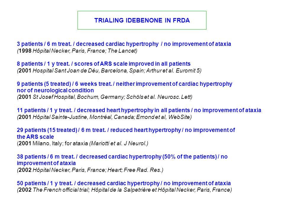 TRIALING IDEBENONE IN FRDA 3 patients / 6 m treat. / decreased cardiac hypertrophy / no improvement of ataxia (1998 Hôpital Necker, Paris, France; The