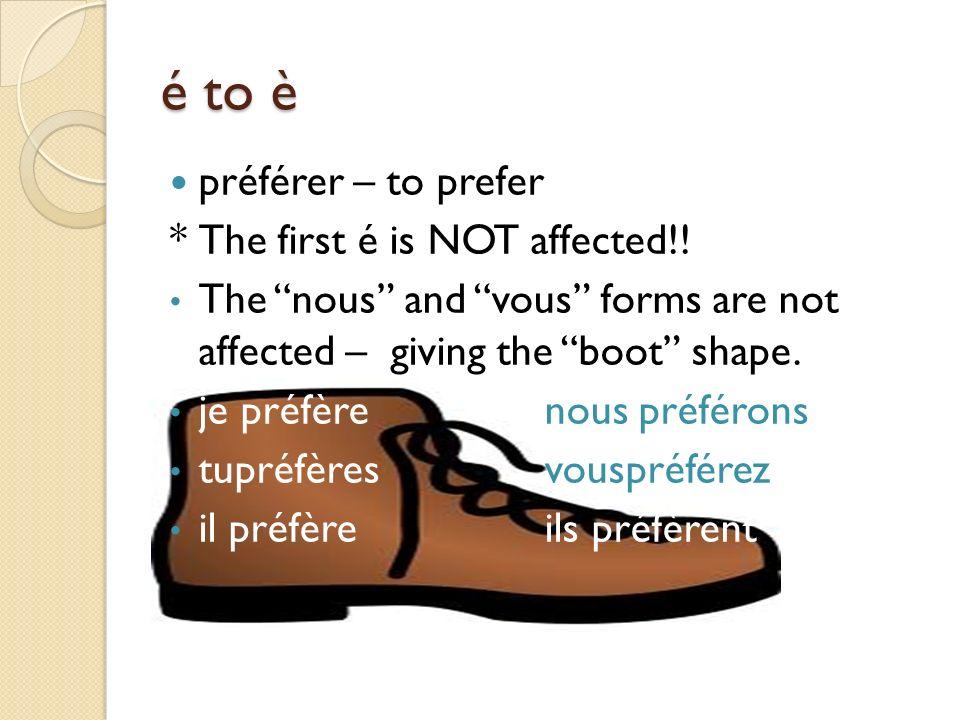 é to è préférer – to prefer *The first é is NOT affected!! The nous and vous forms are not affected – giving the boot shape. je préfèrenous préférons