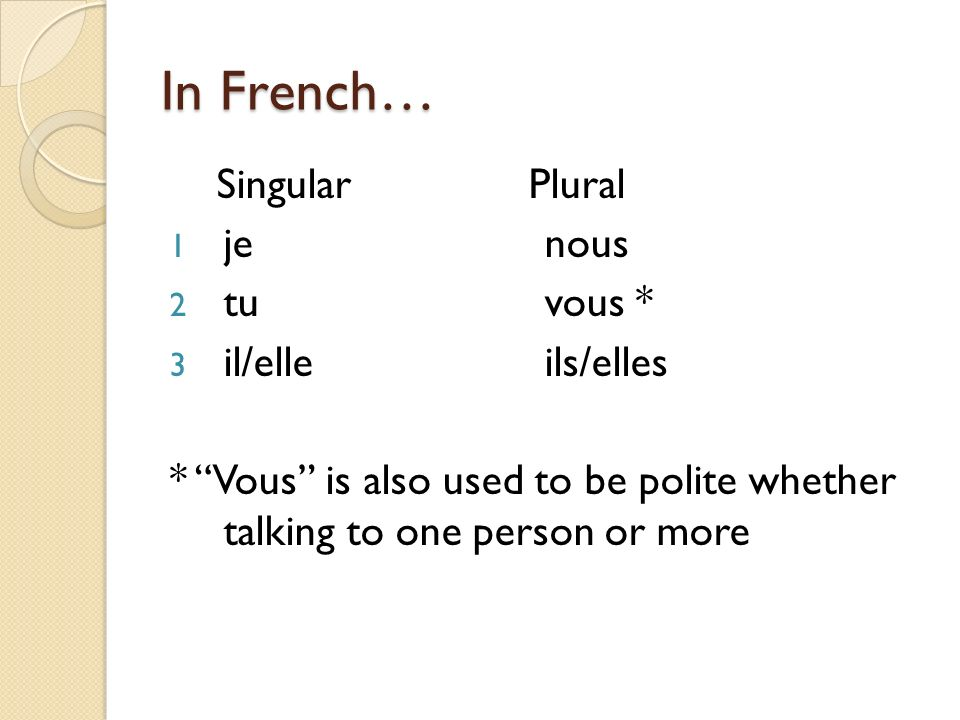 In French… Singular Plural 1 jenous 2 tuvous * 3 il/elleils/elles * Vous is also used to be polite whether talking to one person or more