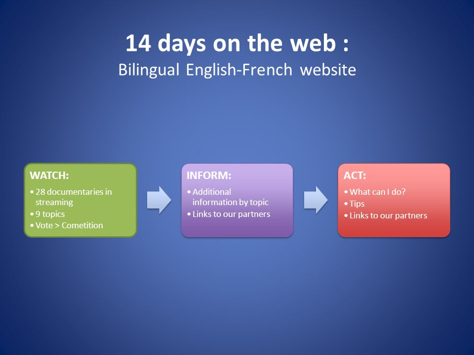 14 days on the web : Bilingual English-French website WATCH: 28 documentaries in streaming 9 topics Vote > Cometition INFORM: Additional information by topic Links to our partners ACT: What can I do.