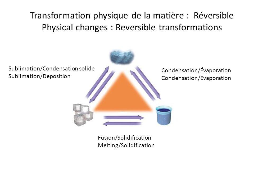 Transformation physique de la matière : Réversible Physical changes : Reversible transformations Sublimation/Condensation solide Sublimation/Depositio